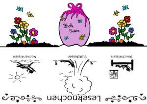 Frohe Ostern Leseknochen Banderole